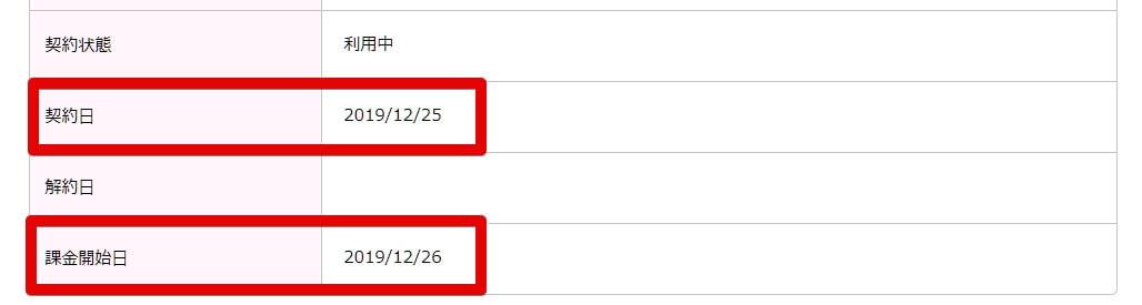 UQモバイルの契約日と課金開始日のズレ