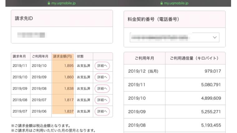 UQモバイルの月額料金のスクショ